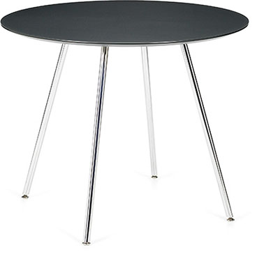 Wind Tables 3863
